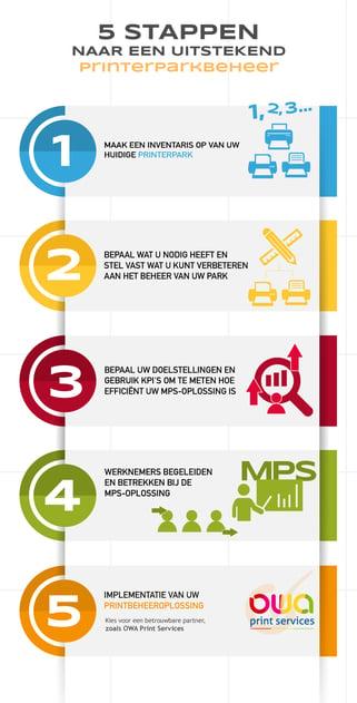 - Infographie_MPS_NL_v2